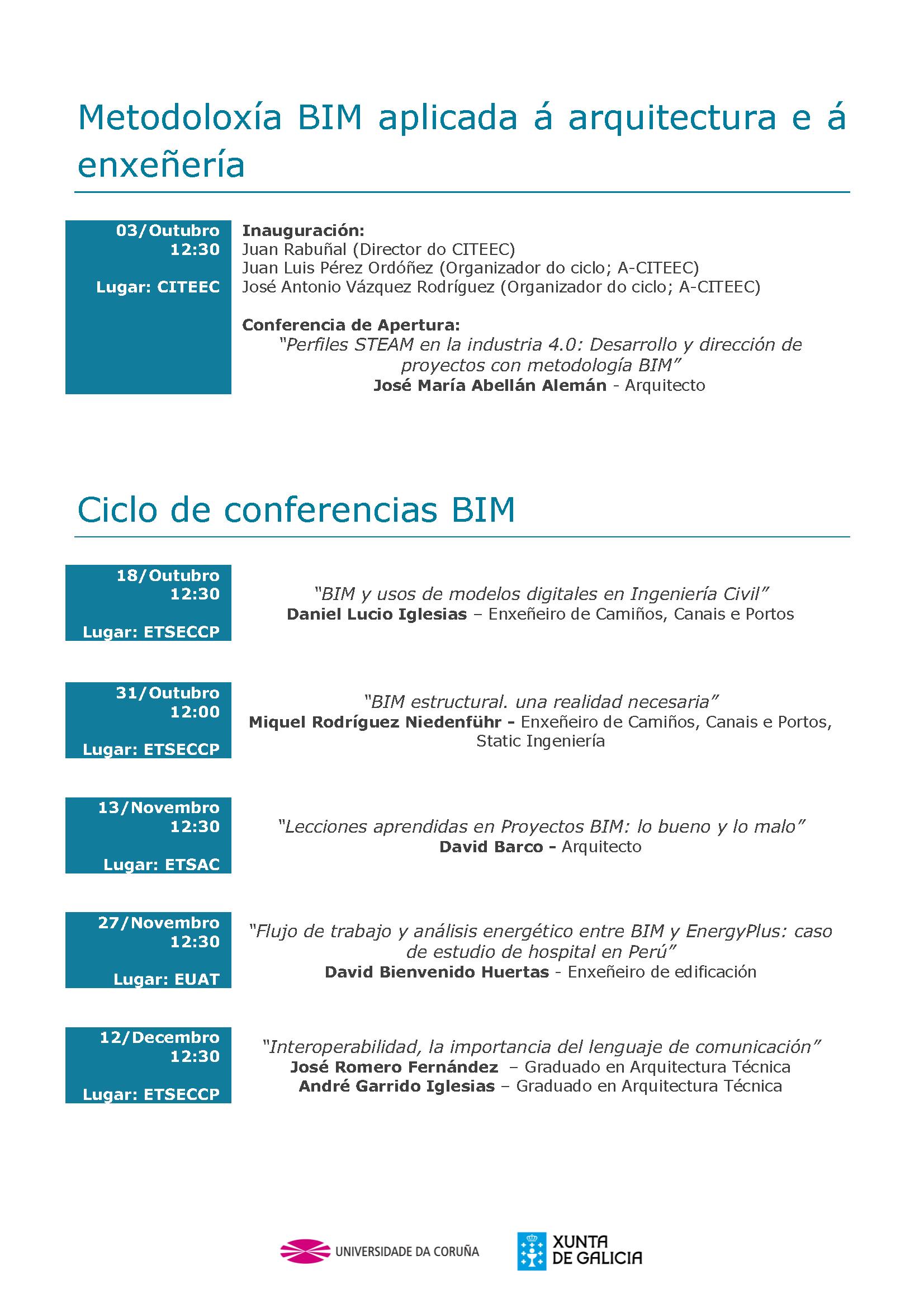 PROGRAMA_Ciclo_conferencias_BIM-1_Página_2
